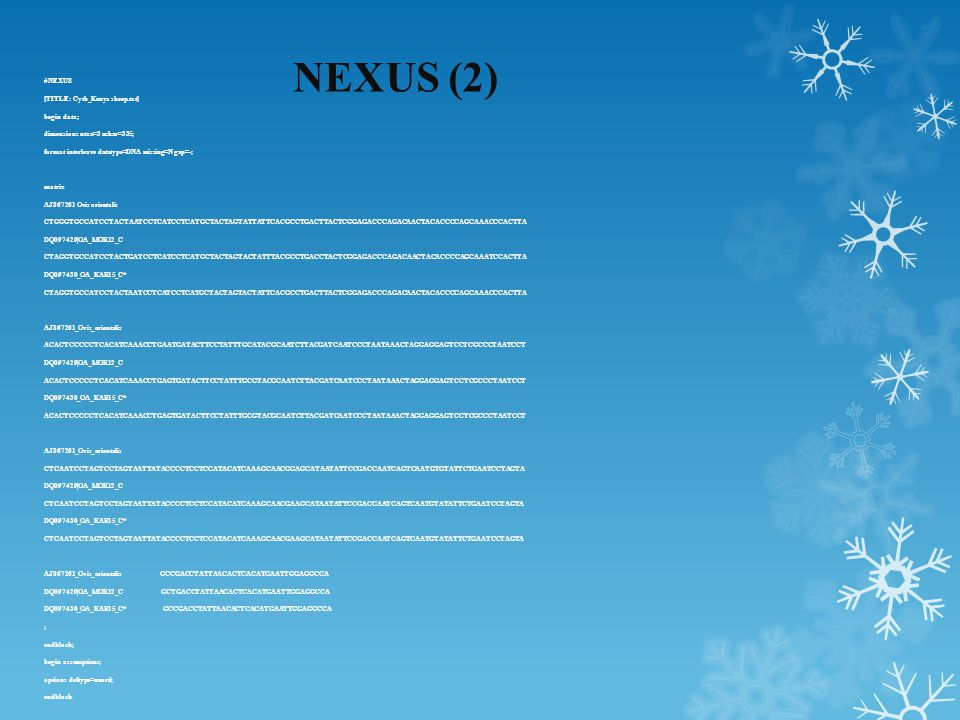NEXUS (2) #NEXUS [TITLE: Cytb_Konya sheep.txt] begin data;
